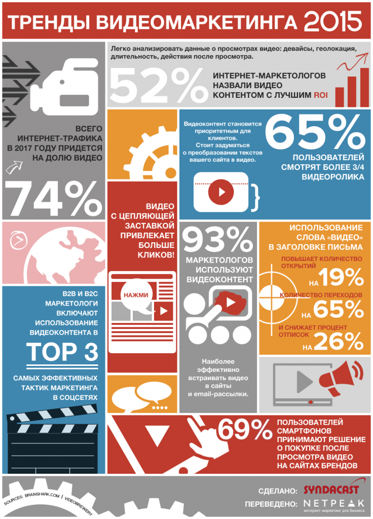 video-marketing-20153.png